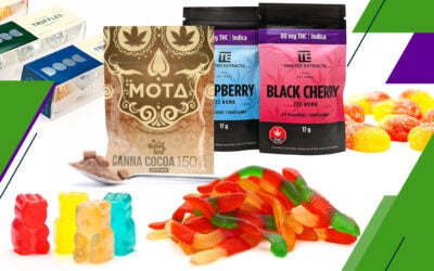 How To Get The Best Deals On Weed Edibles